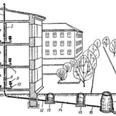 Канализация в хрущевке